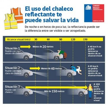 """Información: """"Chaleco reflectante será obligatorio para los automovilistas desde el 2016"""""""
