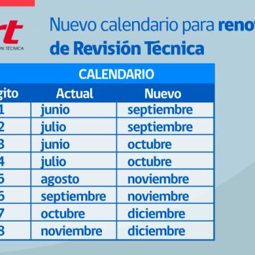 Calendario Revisión Técnica