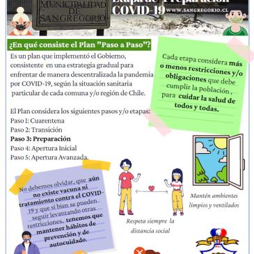 """Comuna de San Gregorio, en la etapa 3 del plan """"Paso a Paso, nos cuidamos"""""""