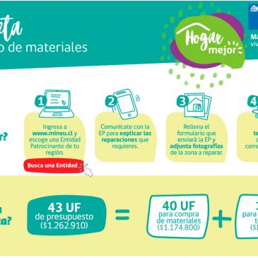 Subsidio Tarjeta Banco de Materiales.