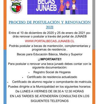 PROCESO DE POSTULACIÓN Y RENOVACIÓN DE BECAS 2021